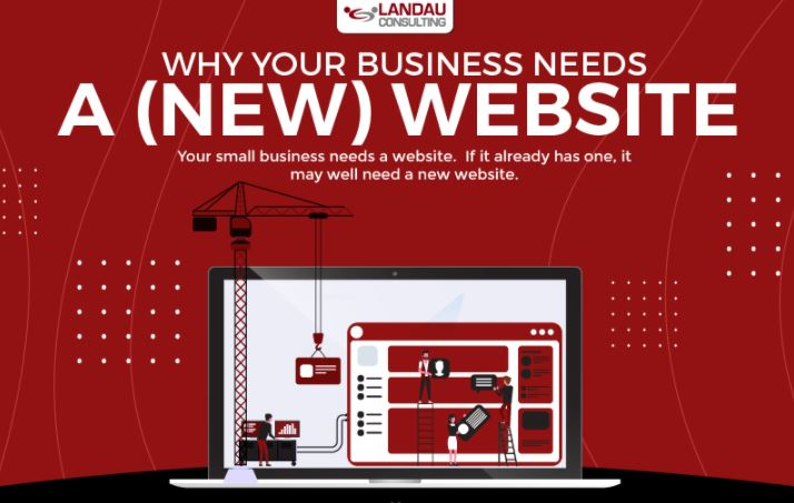 Why Your Business Needs a (New) Website featured image 2